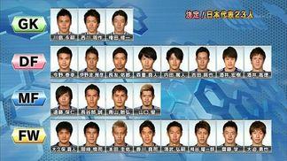 サッカーサッカー日本代表メンバー2014発表!